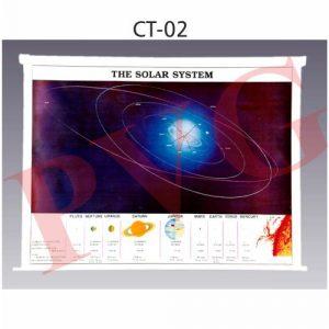 CT-02